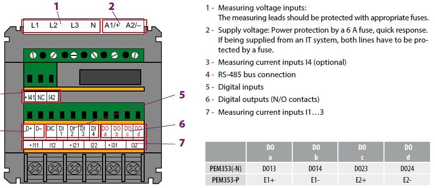 pem353 مولتی متر پاور آنالایزر bender