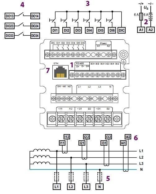 سیم کشی مدیریت انرژی و کیفیت توان PEM555 BENDER