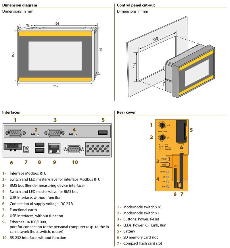 ابعاد مدیریت انرژی CP700 BENDER